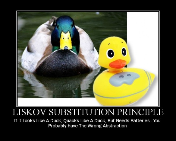 Liskov Subtitution Principle